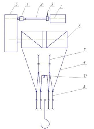 Схема работы подвески на кране